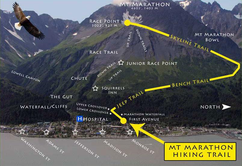 mount-marathon-hiking-trail-map